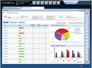 Kronos Announces Workforce Task Management