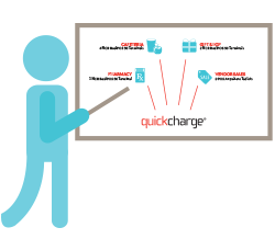 quickcharge educational services