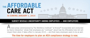 Affordable Care Act workforce