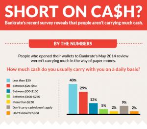 short on cash graphic